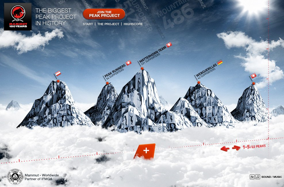 Mammut Sports Group – Peak Project: The Biggest Peak Project in History – 150 Teams und 150 Gipfel