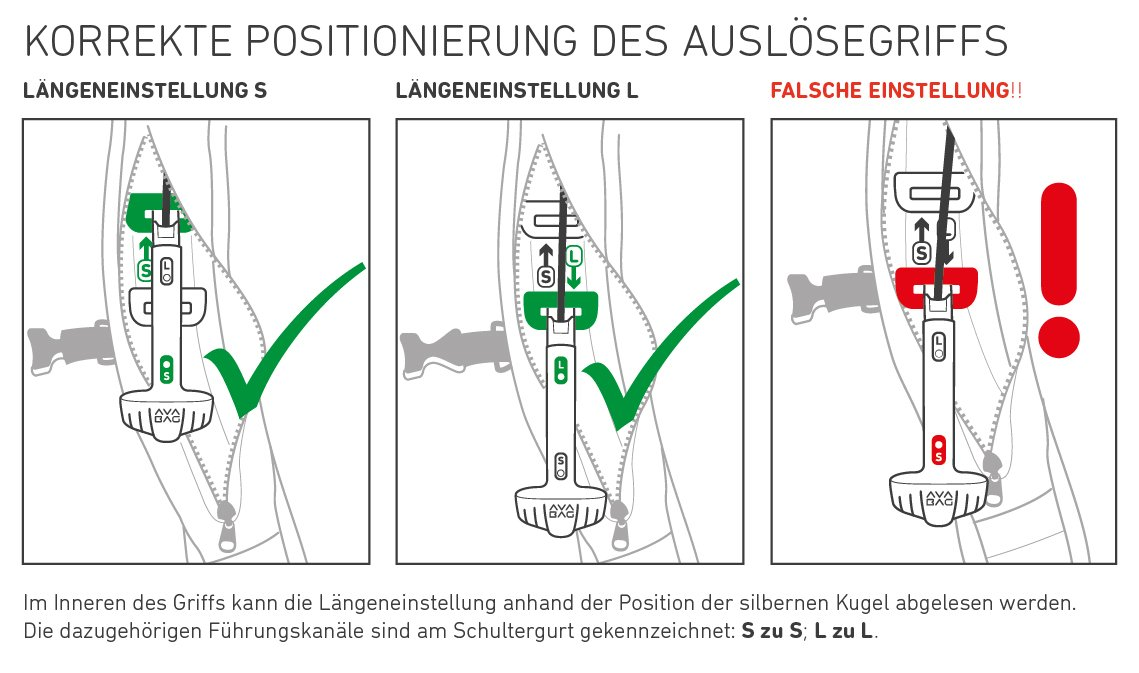 News – ORTOVOX: Nutzungshinweis für korrekte Griffeinstellung bei AVABAG Lawinenairbags