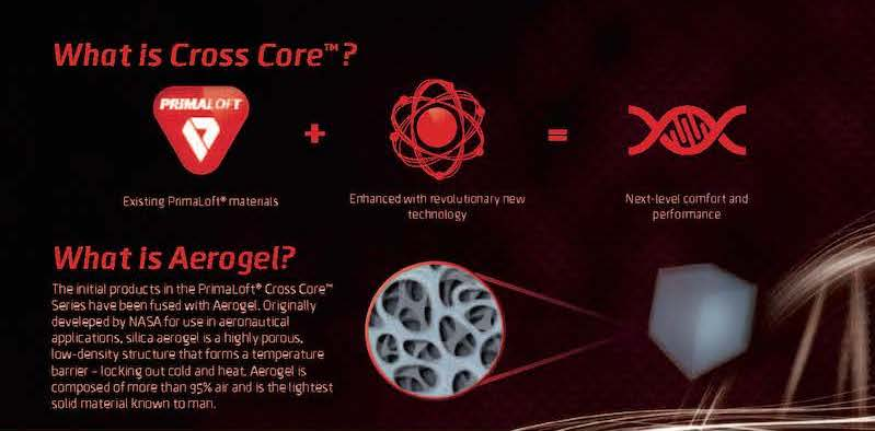 News – PrimaLoft® Cross Core™: PrimaLoft® kombiniert bewährte Technologien für noch bessere Isolationswerte